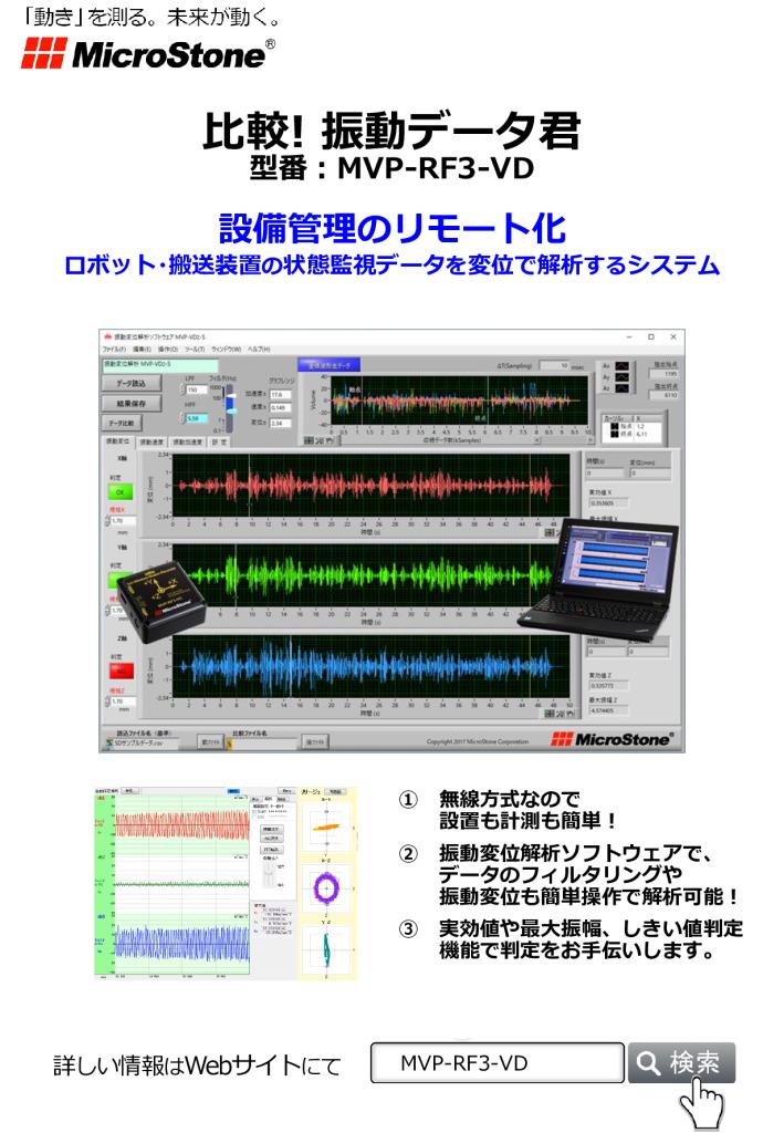 比較! 振動データ君 MVP-RF3-VD カタログ