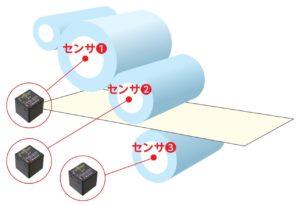 加速度センサーと予防保全