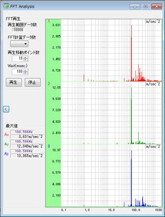 PC画面(RF3FFT_3000rpm)