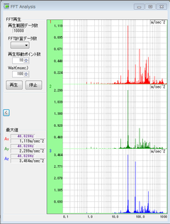 PC画面(RF3FFT_1500rpm)