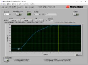 無線動作角度計測ソフトウェア MVP-DA2-S