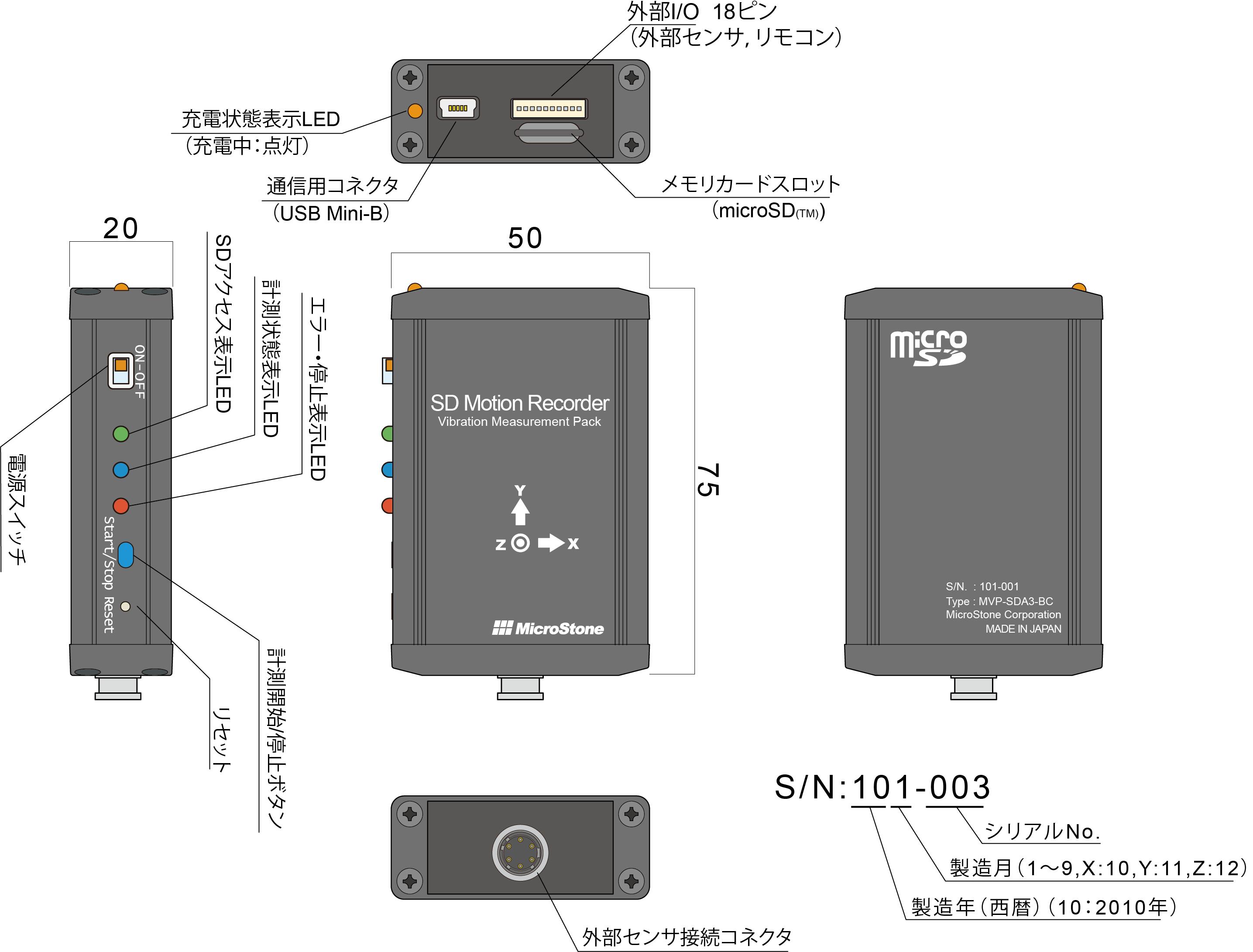 MVP-SD 外形図
