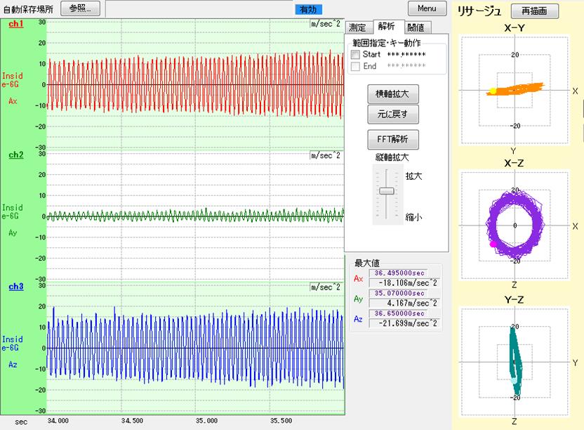 MVP-RF3-S 計測画面