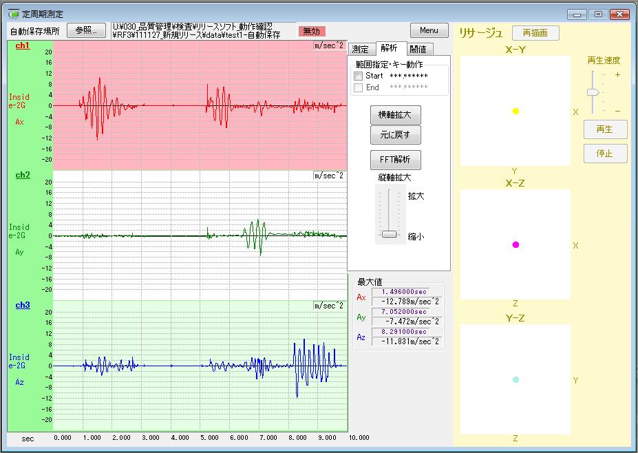 付属ソフトウェア(MVP-RF3-S) リアルタイム波形表示/異常お知らせ機能