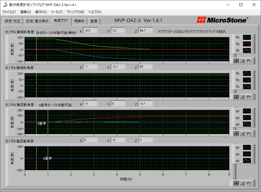 MVP-DA2-S 角度グラフ表示画面