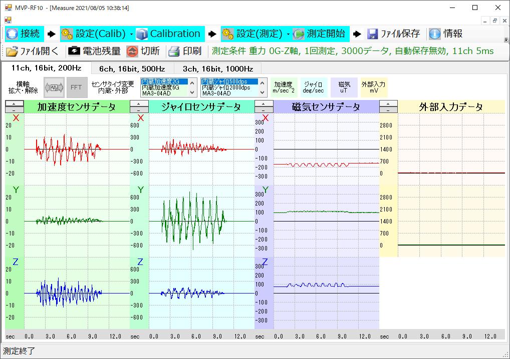 付属ソフトウェア(MVP-RF10-S) 計測画面