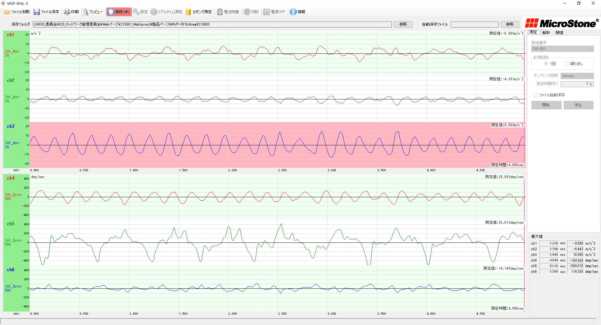 付属ソフトウェア(MVP-RF6L-S) 計測画面