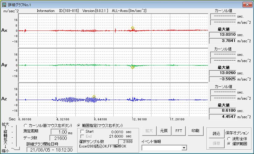 付属ソフトウェア(MVP-SD-S) 詳細グラフ画面