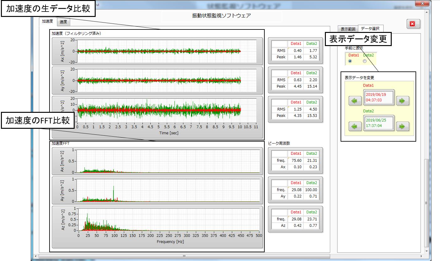 MVP-VCS-S 波形比較画面表示説明
