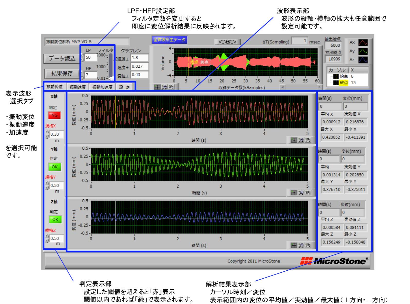 MVP-VD2-S 画面イメージ・機能説明