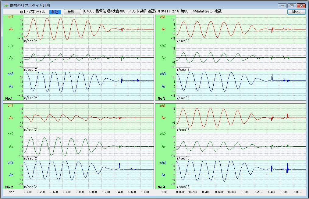 付属ソフトウェア(MVP-RF3-S) 複数台計測機能
